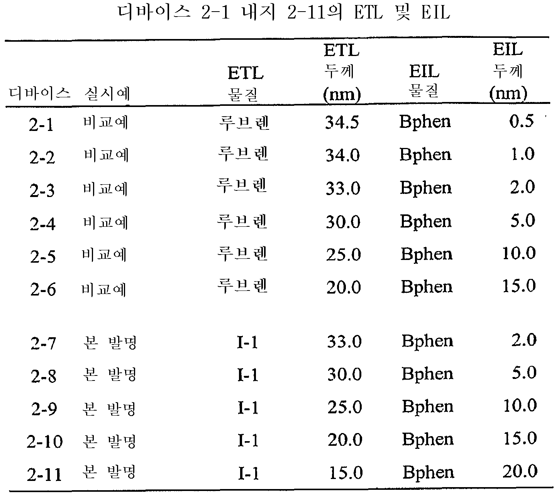 Figure 112008074411380-pct00070