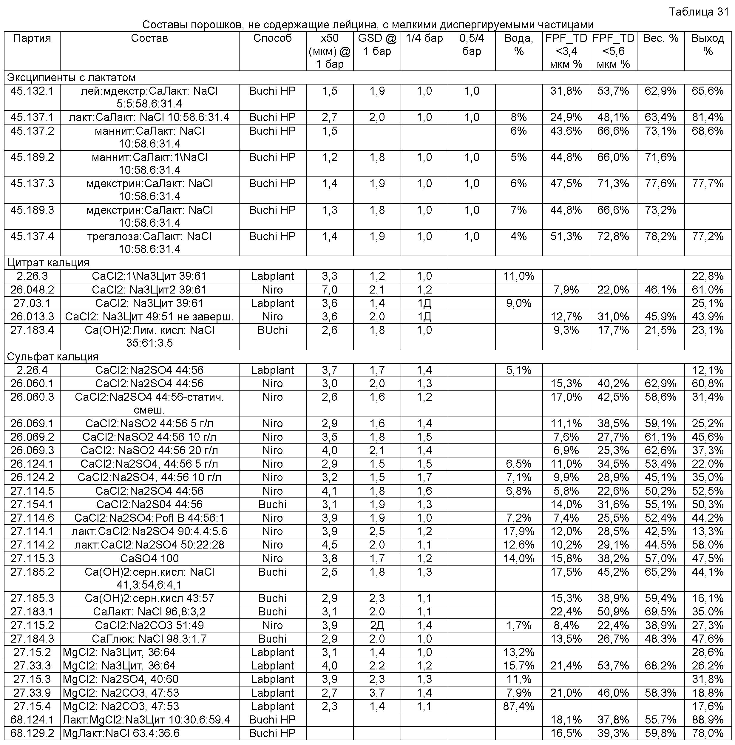 Alfa P-Scale - Удаление неорганических отложений и кабоната кальция Петрозаводск теплообменником климатической установки