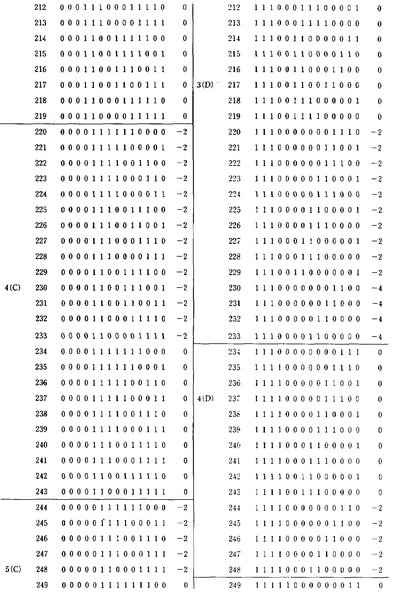 Figure kpo00094