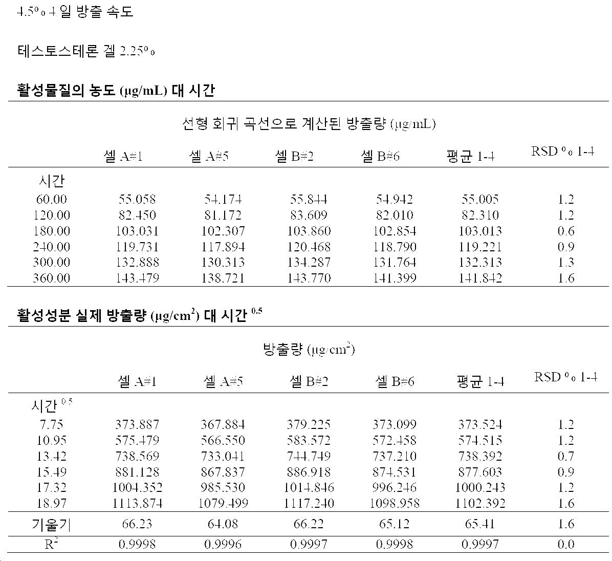Figure pat00154