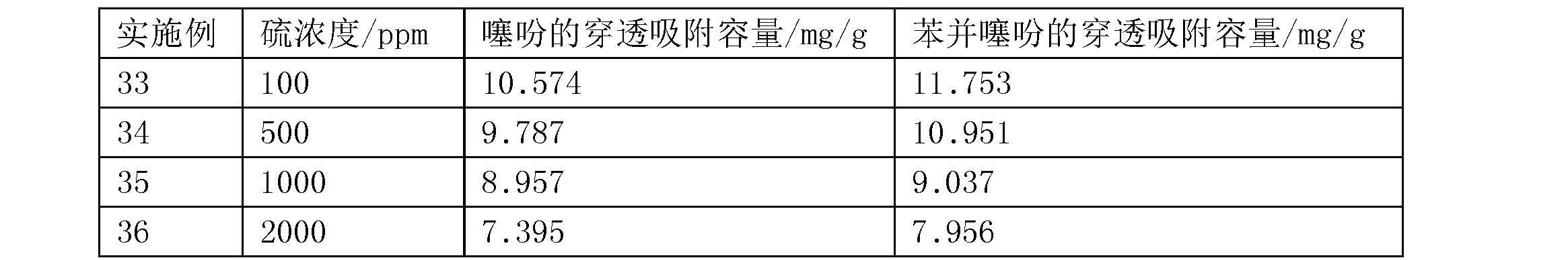 Figure CN106111054AD00073