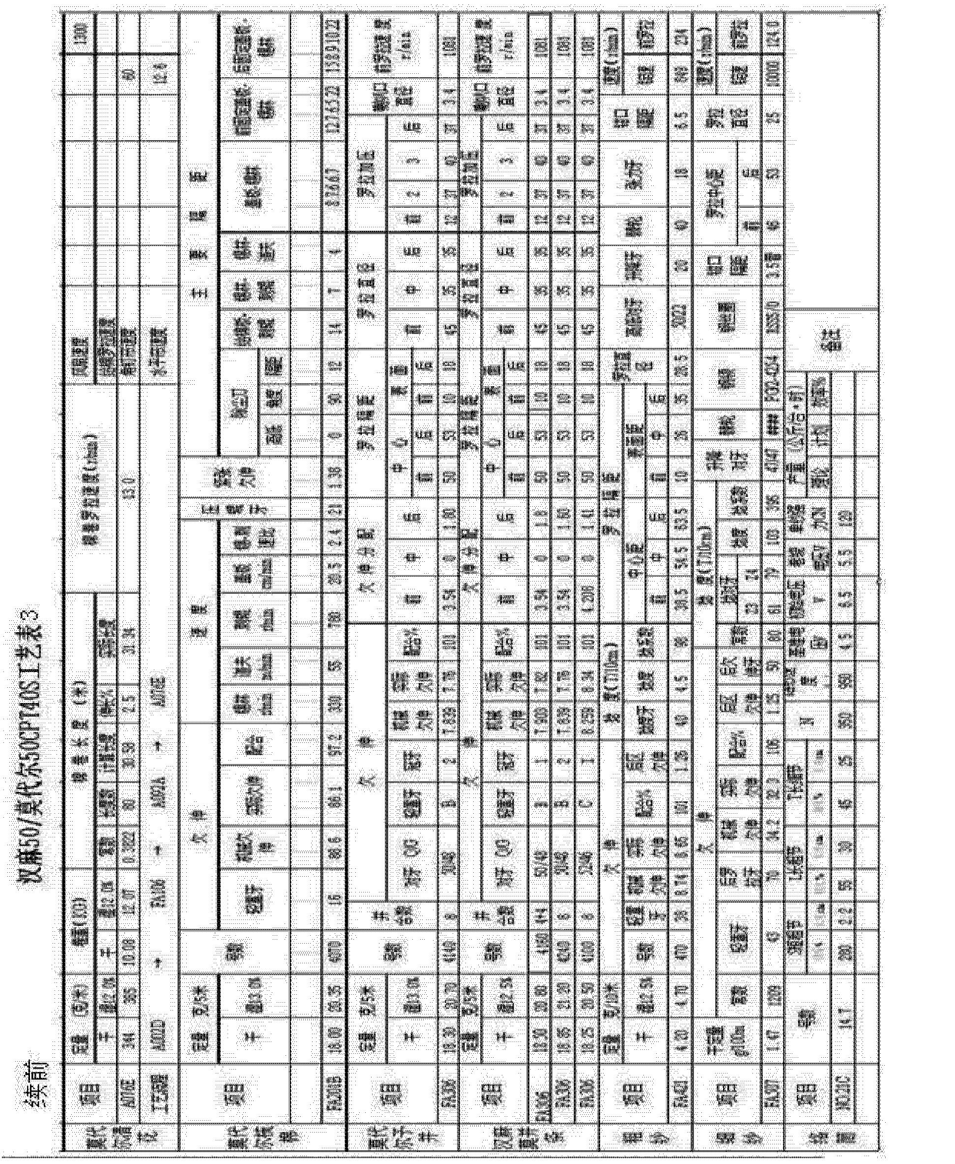 Figure CN103060978AD00201