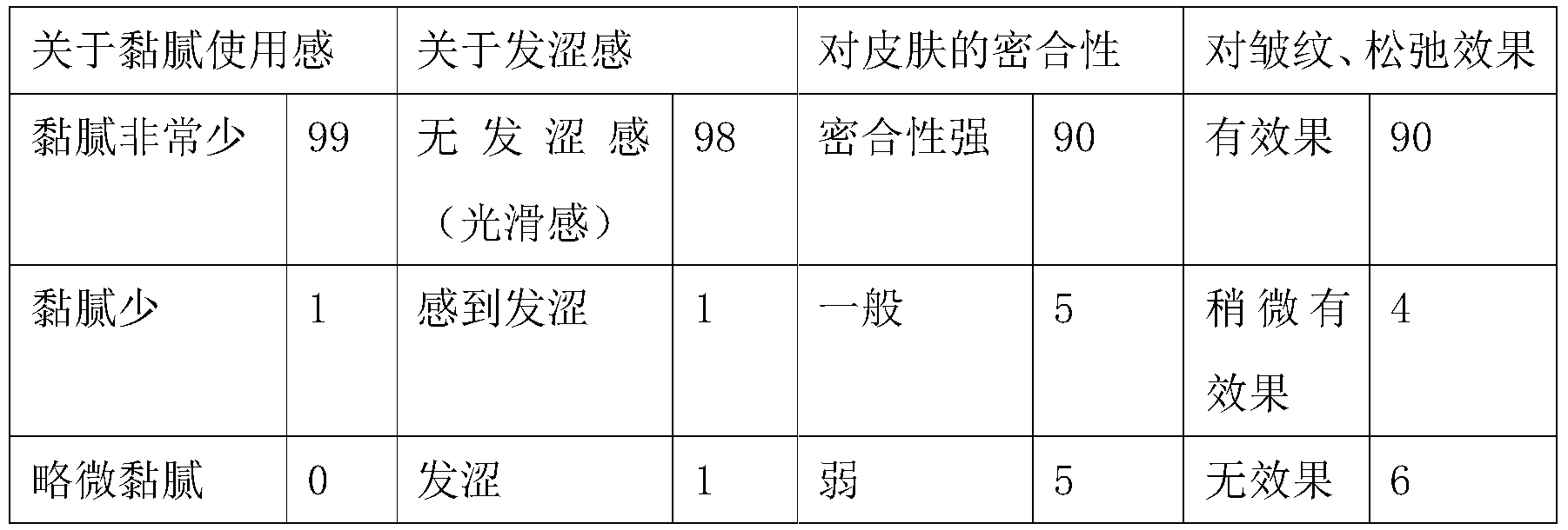 Figure PCTCN2014091047-appb-000004
