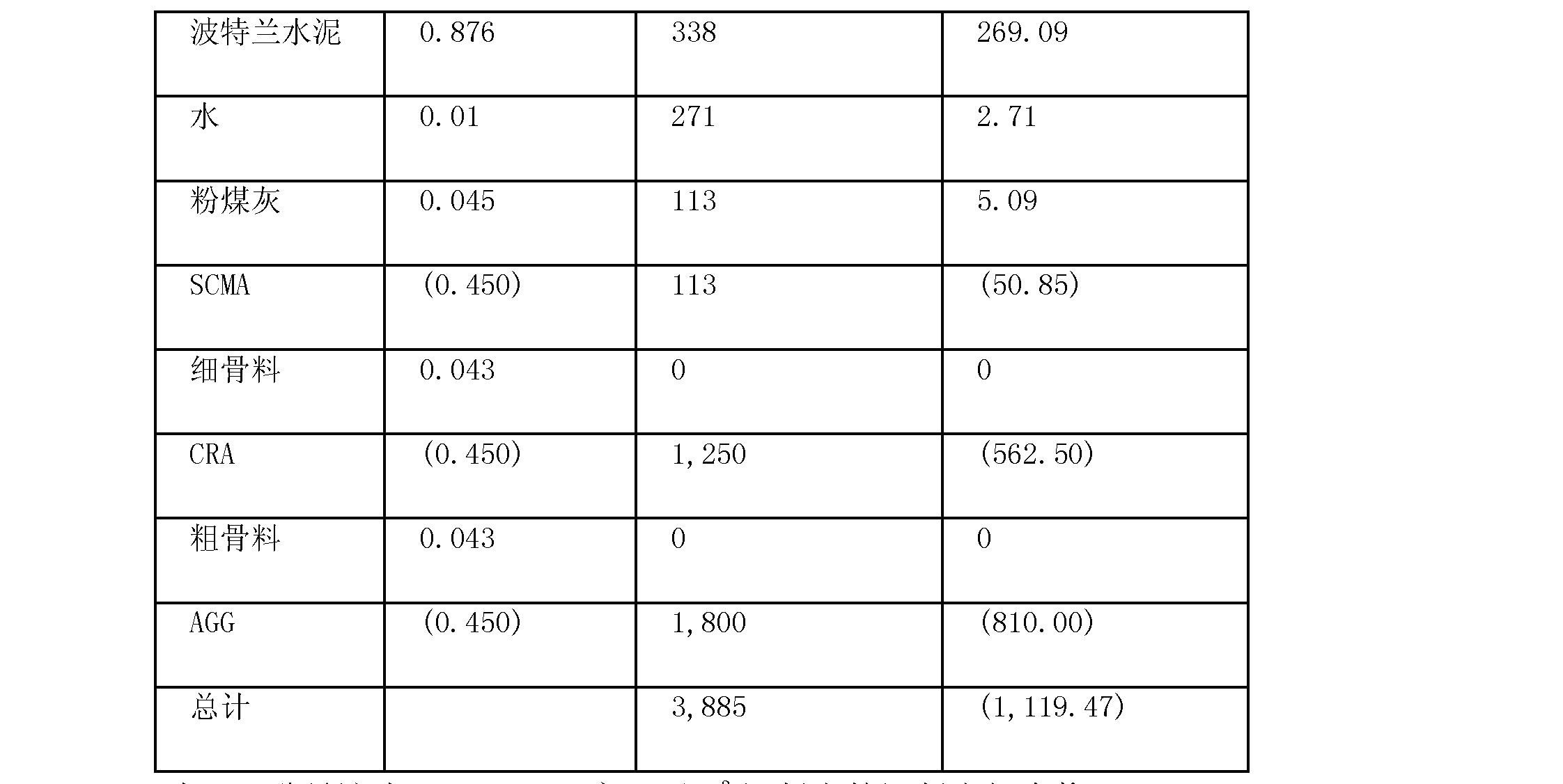 Figure CN101939269BD00441