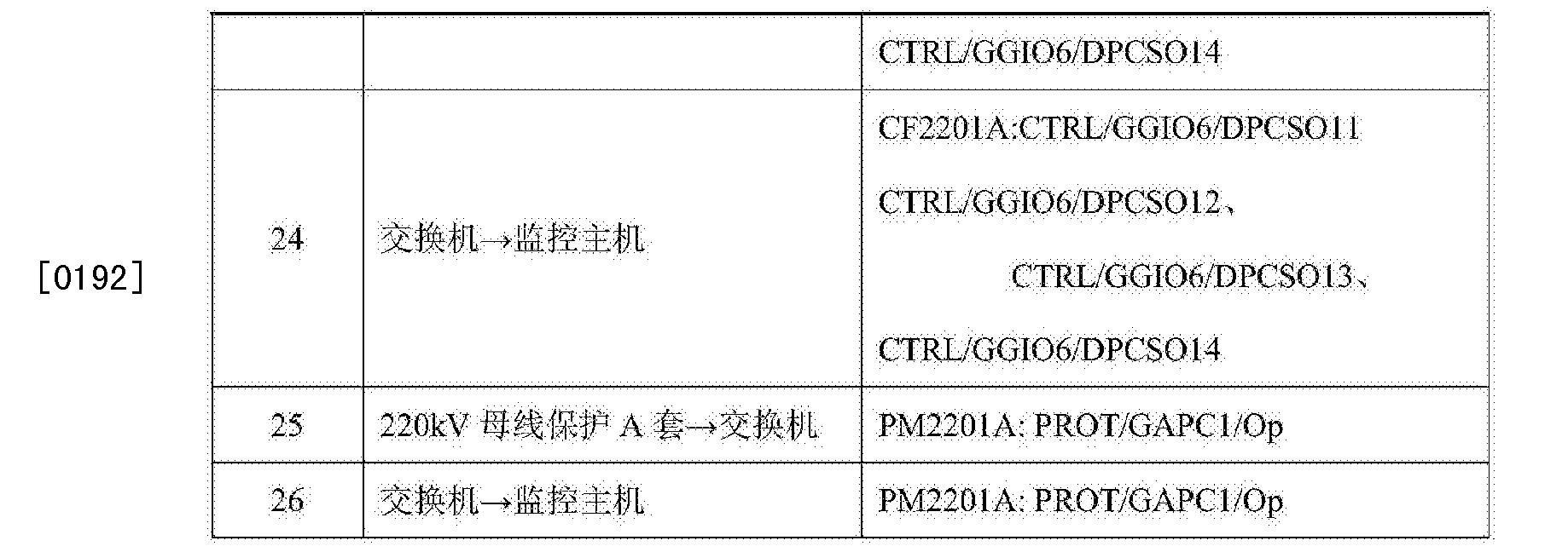 Figure CN105573283AD00361