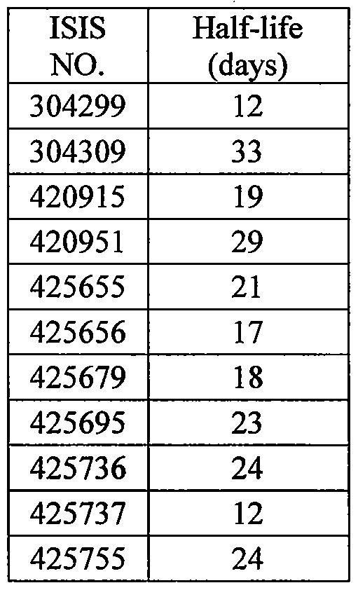 Figure imgf000115_0002