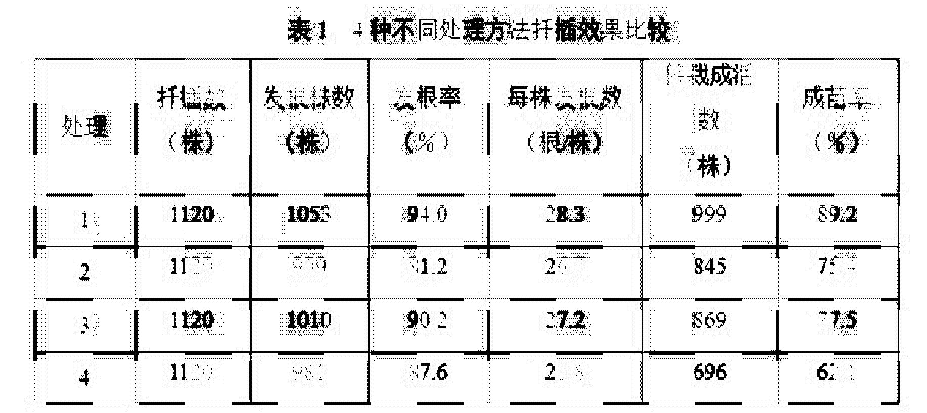 Figure CN102172150BD00071