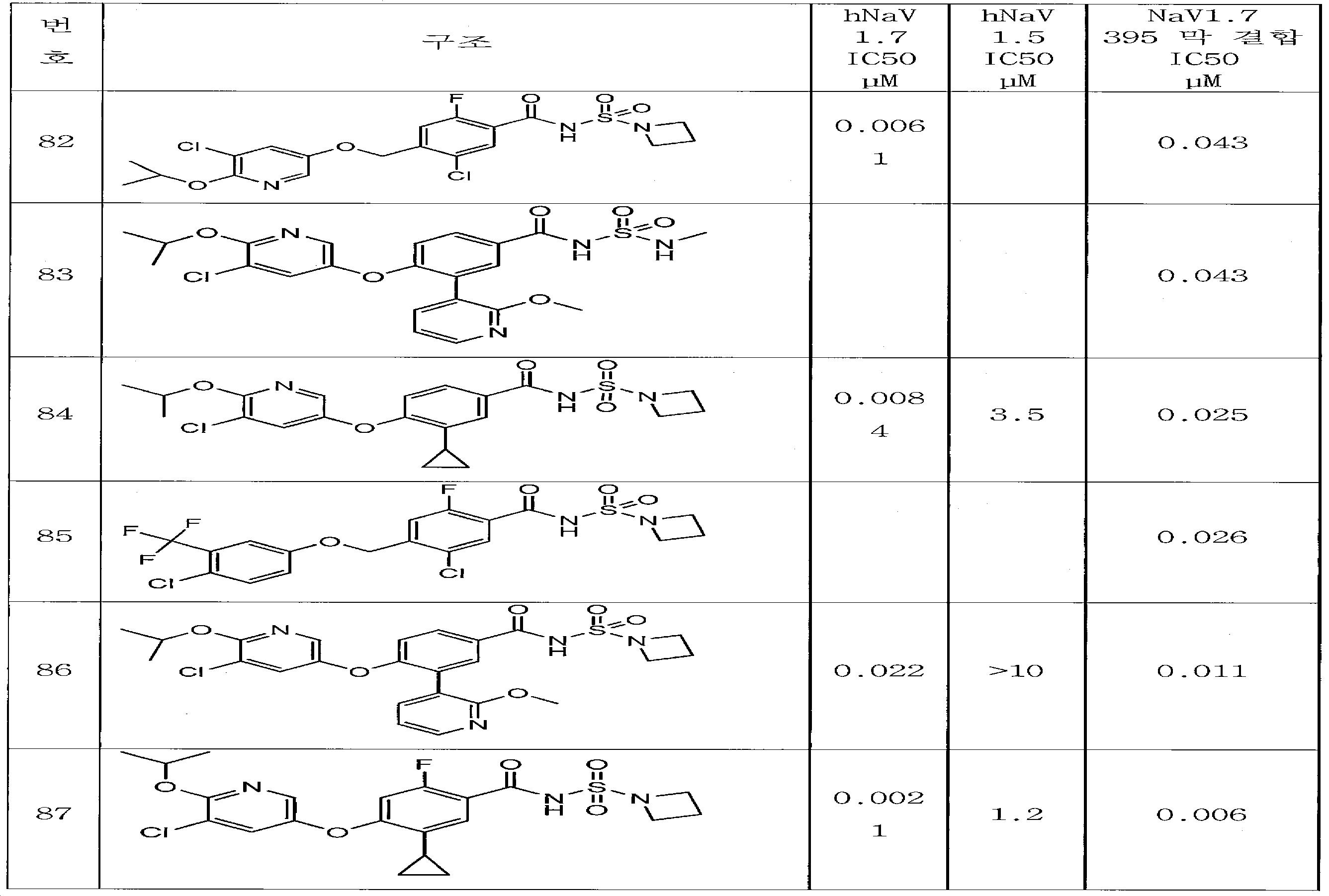 Figure 112015011690175-pct00187