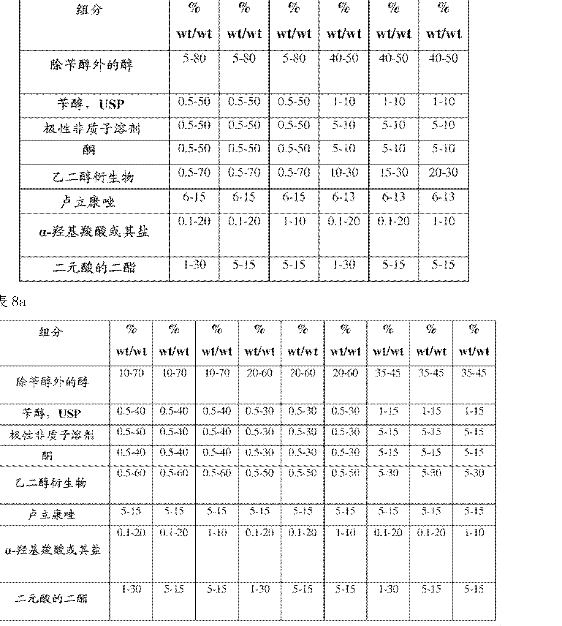 Figure CN102395274BD00411