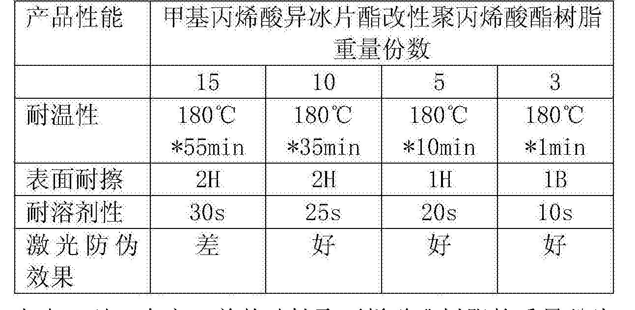 Figure CN103555113BD00081
