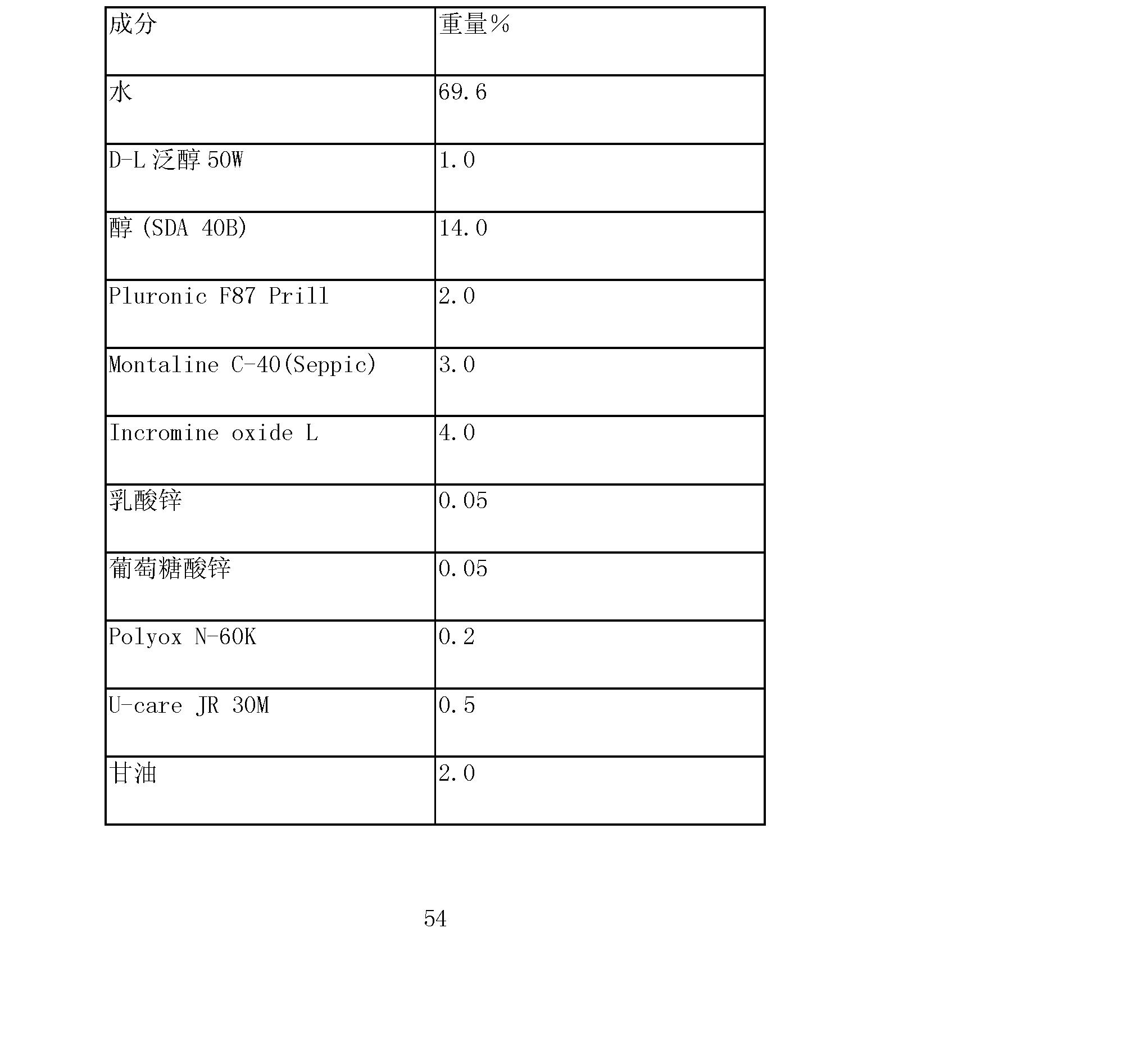 Figure CN101163455BD00542