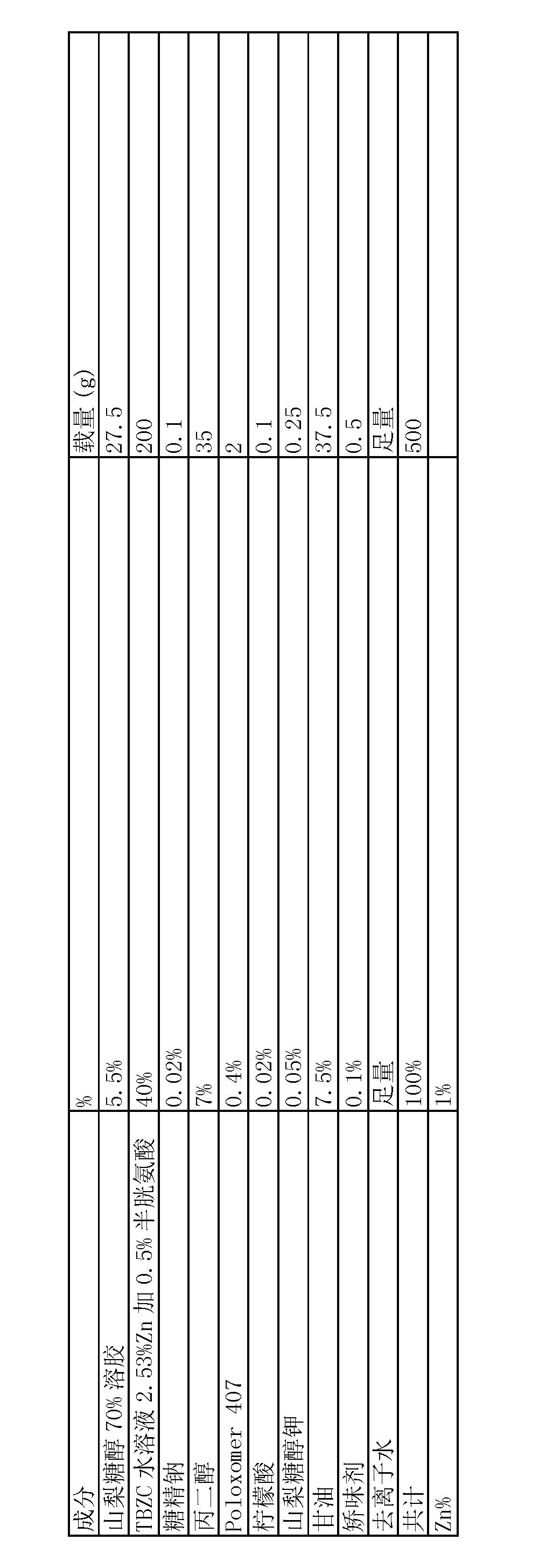 Figure CN104884033AD00301