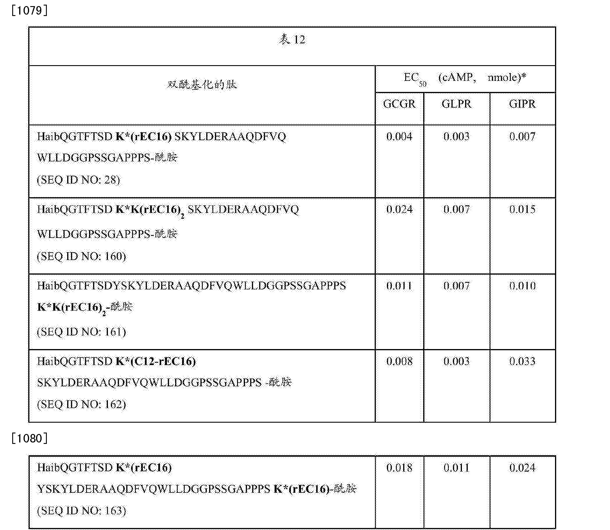 Figure CN103458920BD01151