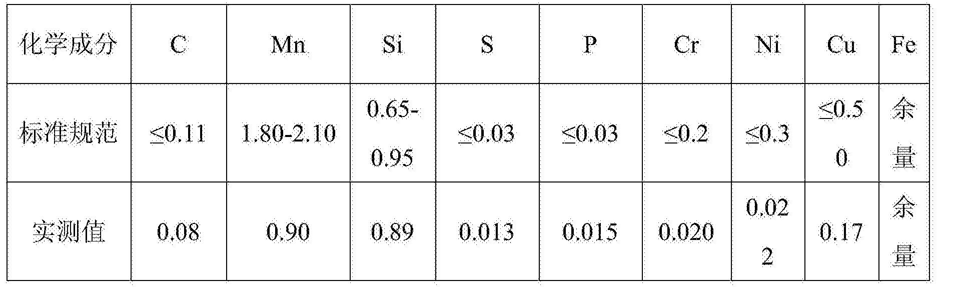 Figure CN105772719BD00062