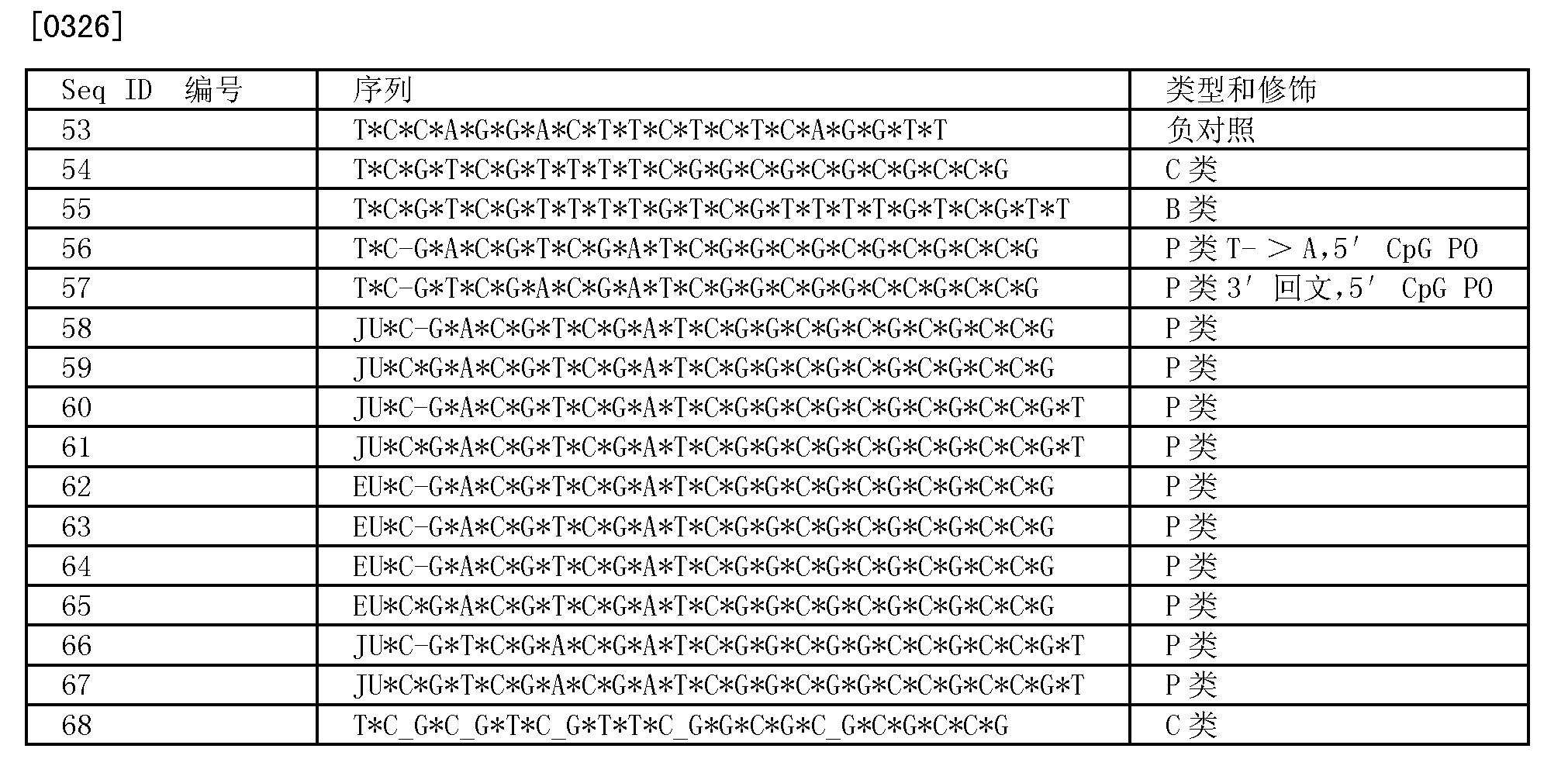 Figure CN101517082BD00511
