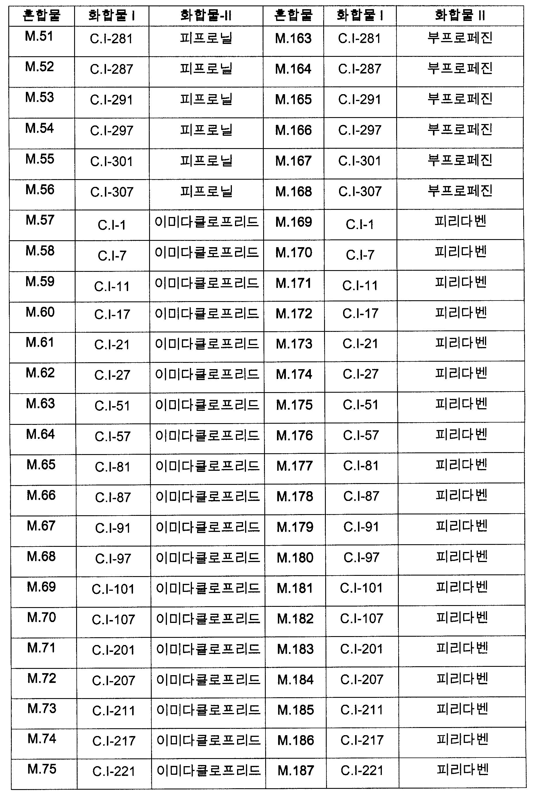 Figure 112009060332816-PCT00054