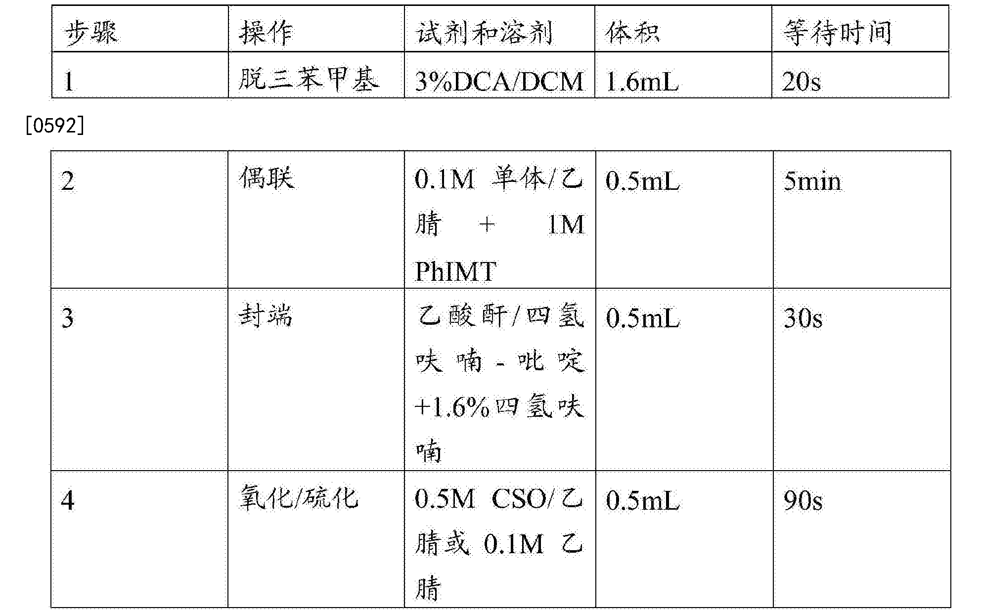 Figure CN107011400AD00511