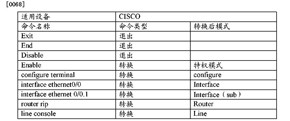 Figure CN103188092BD00092