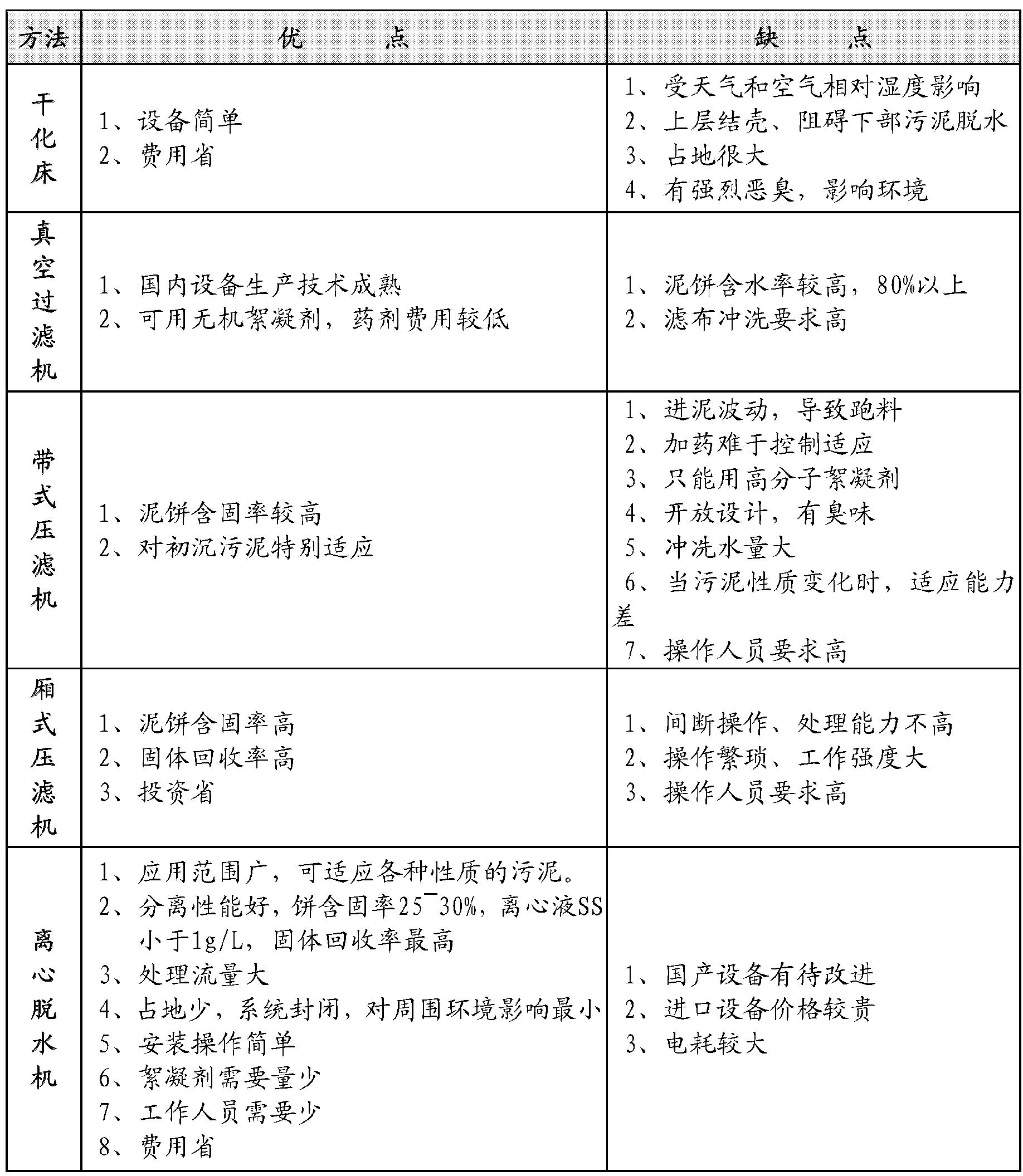 Figure CN102863081BD00181
