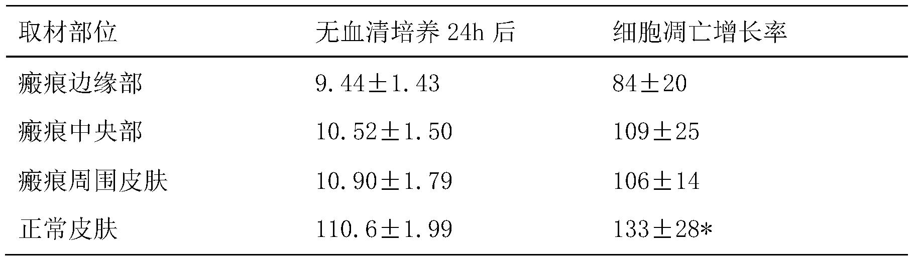 Figure PCTCN2014091047-appb-000001