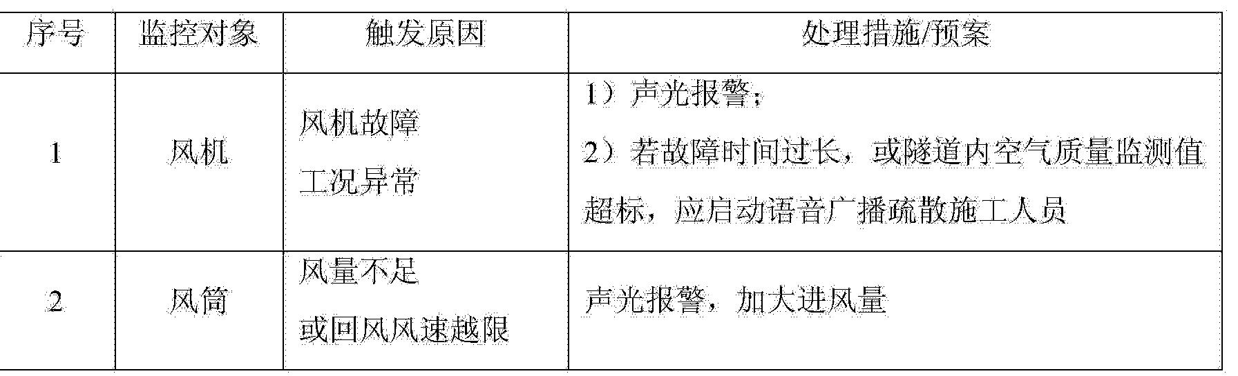 Figure CN104329120AD00151