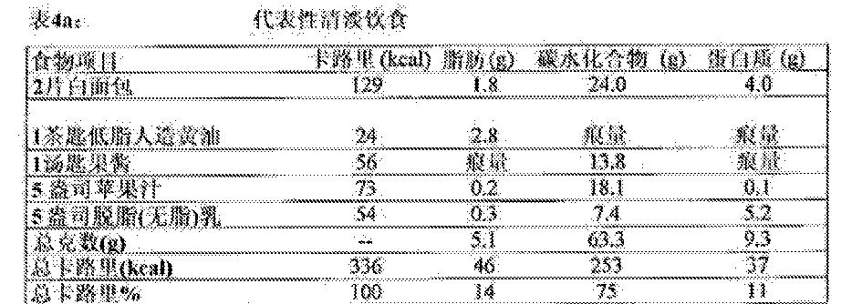 Figure CN106029058AD00191