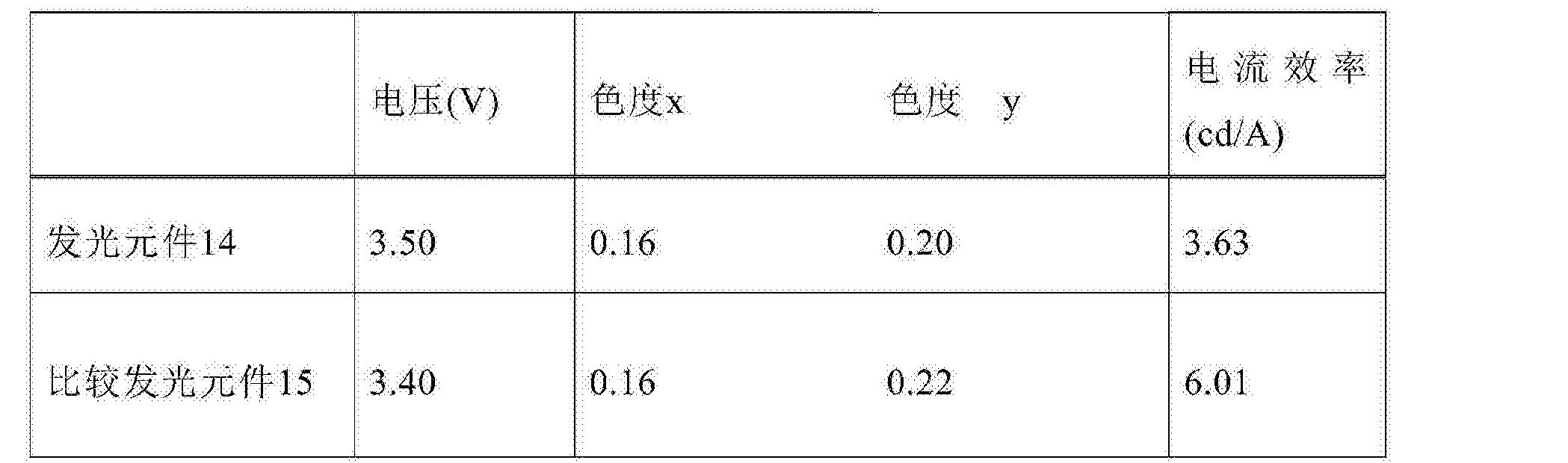 Figure CN106866430AD00691