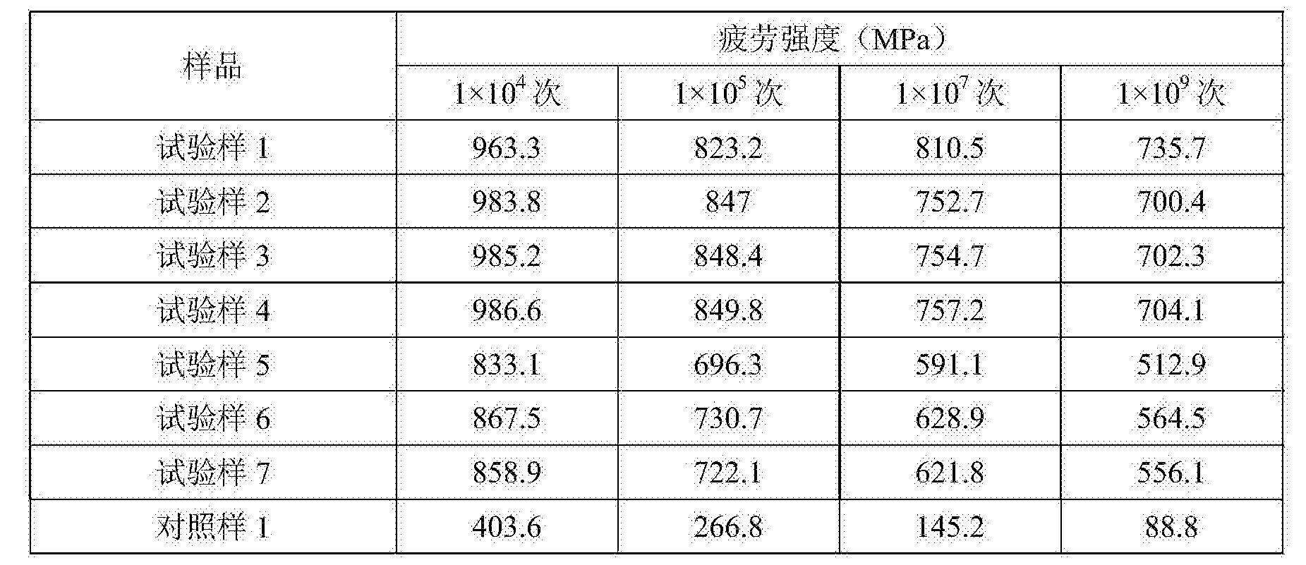 Figure CN107904441AD00072