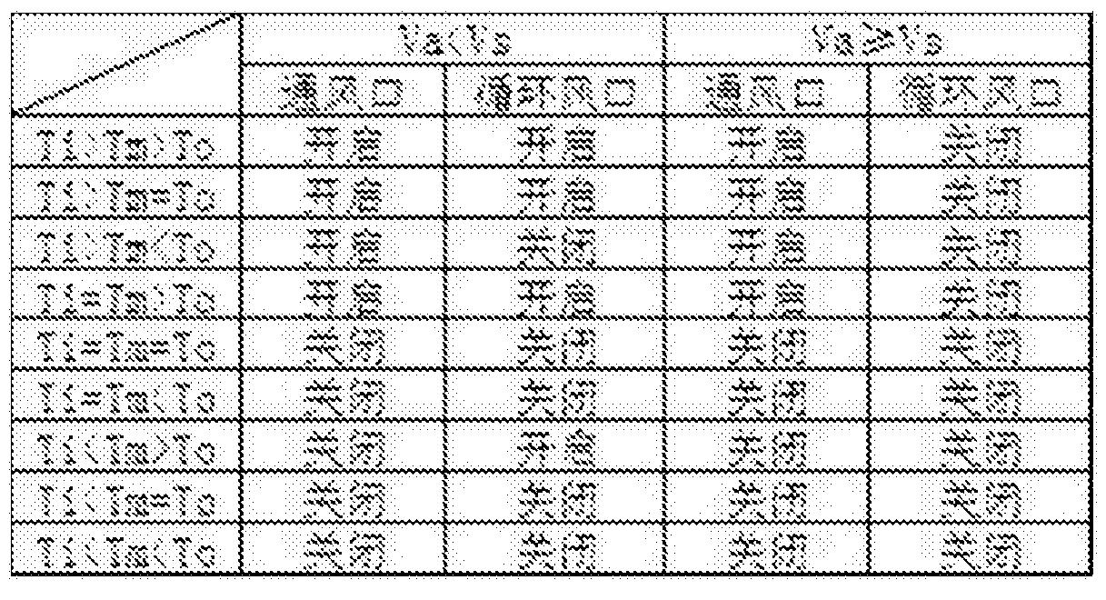 Figure CN106284854AD00121