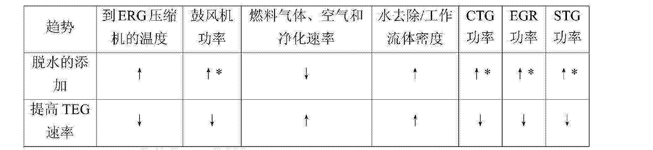 Figure CN103459815BD00231