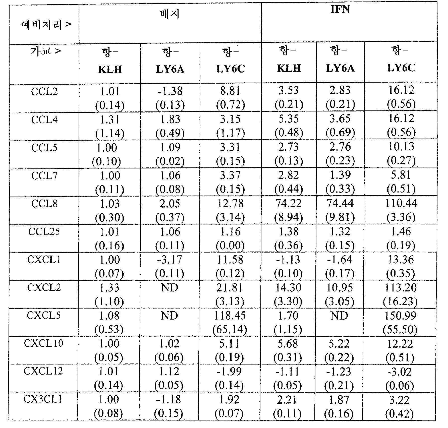 Figure 112009057712971-pct00025