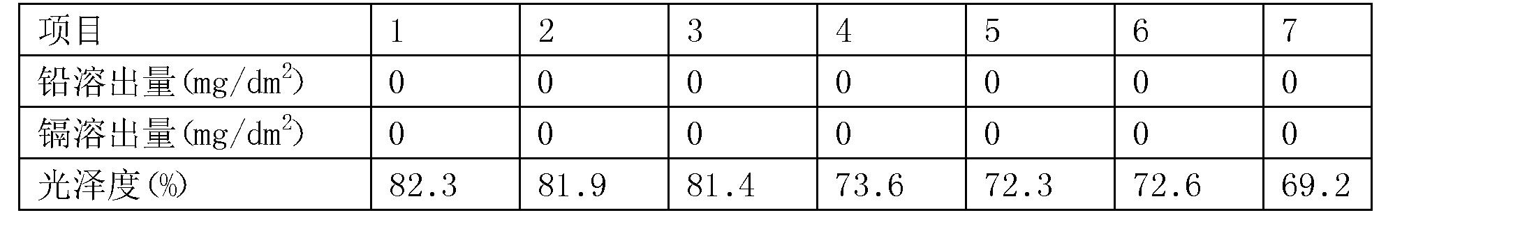 Figure CN107021633AD00042