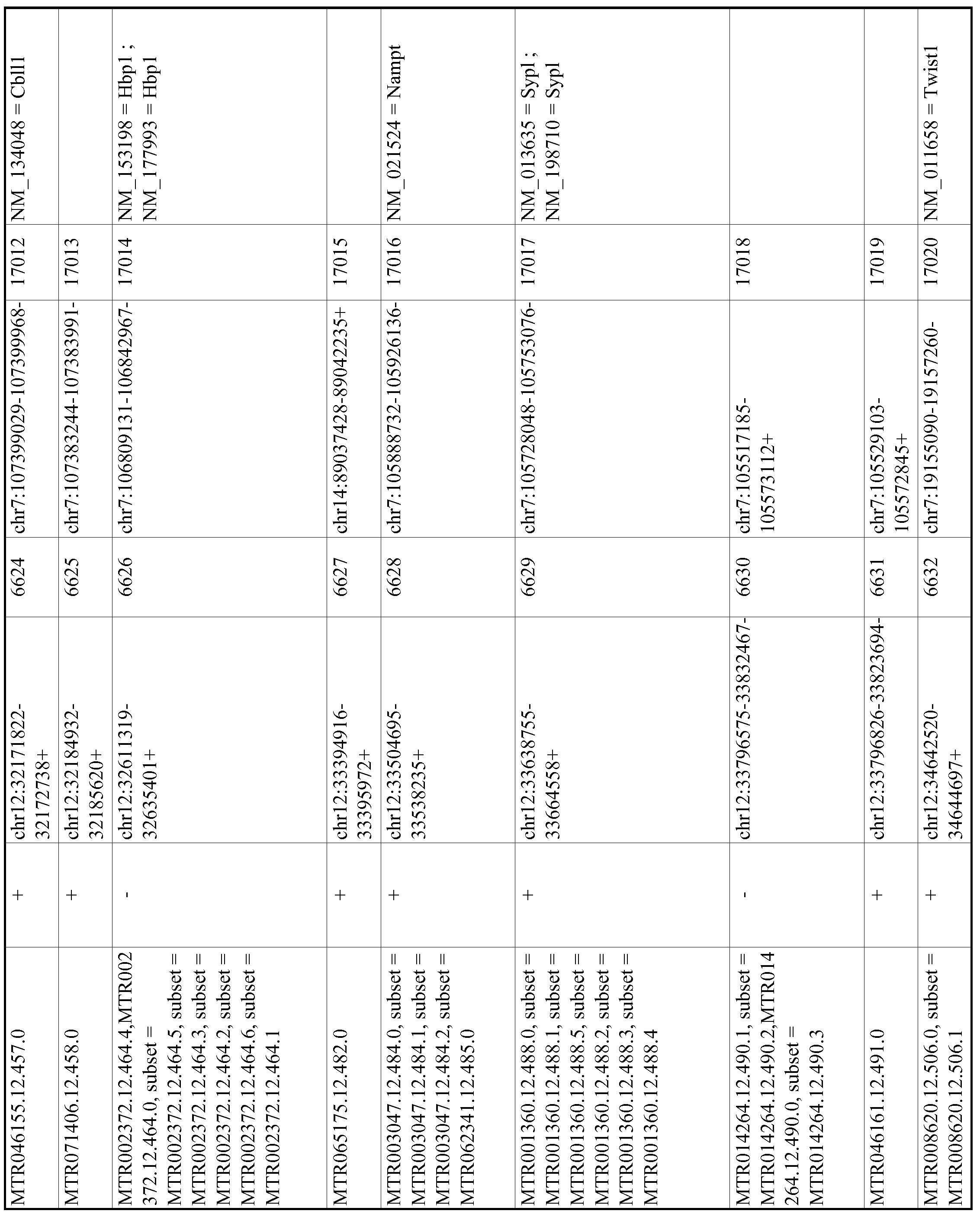 Figure imgf001186_0001