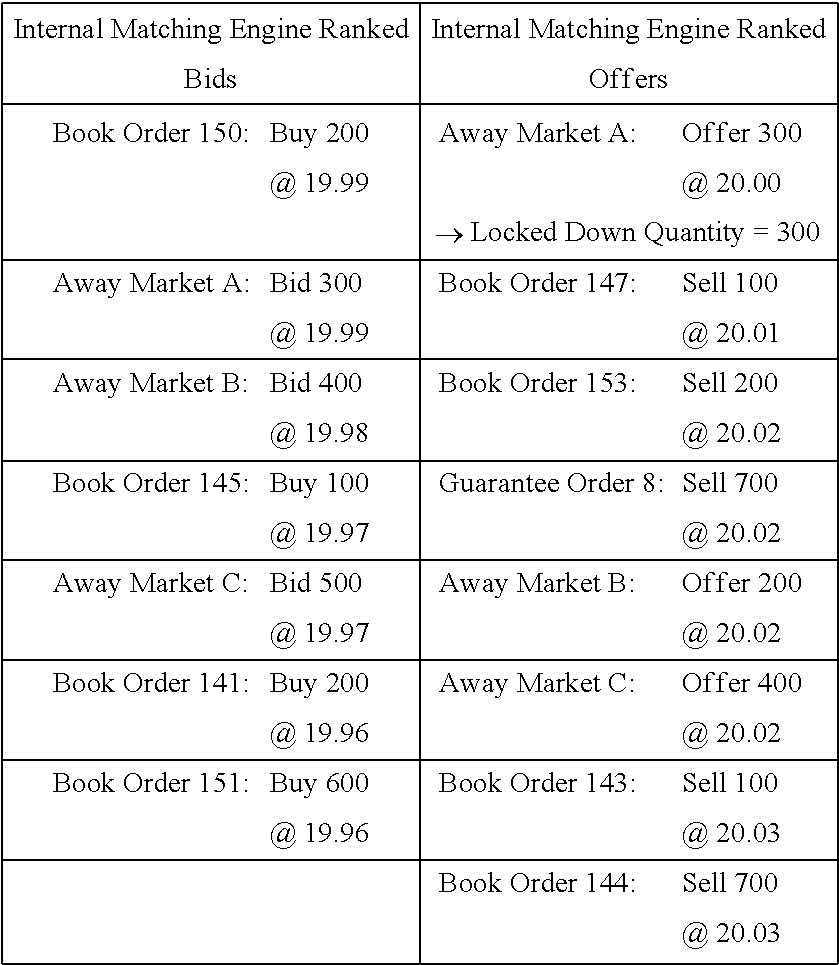 Figure US09898783-20180220-C00003