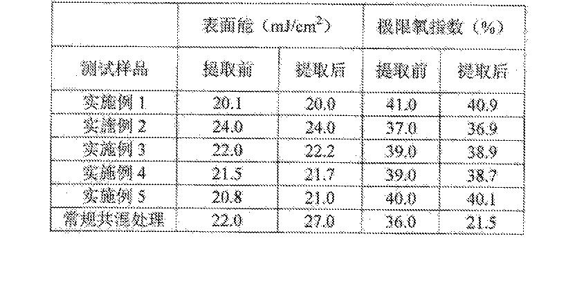 Figure CN104448278BD00081