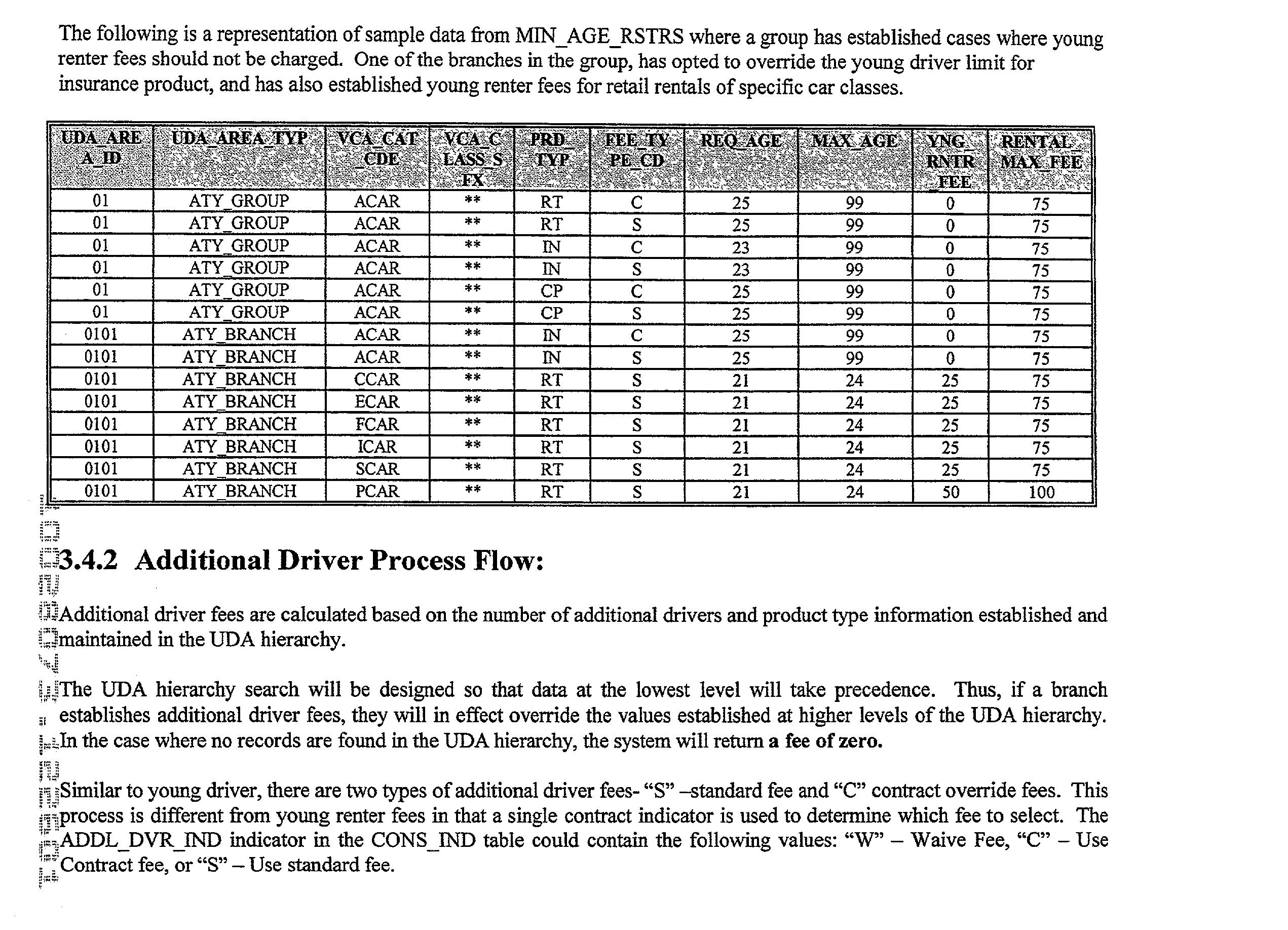 Figure US20030125992A1-20030703-P00836