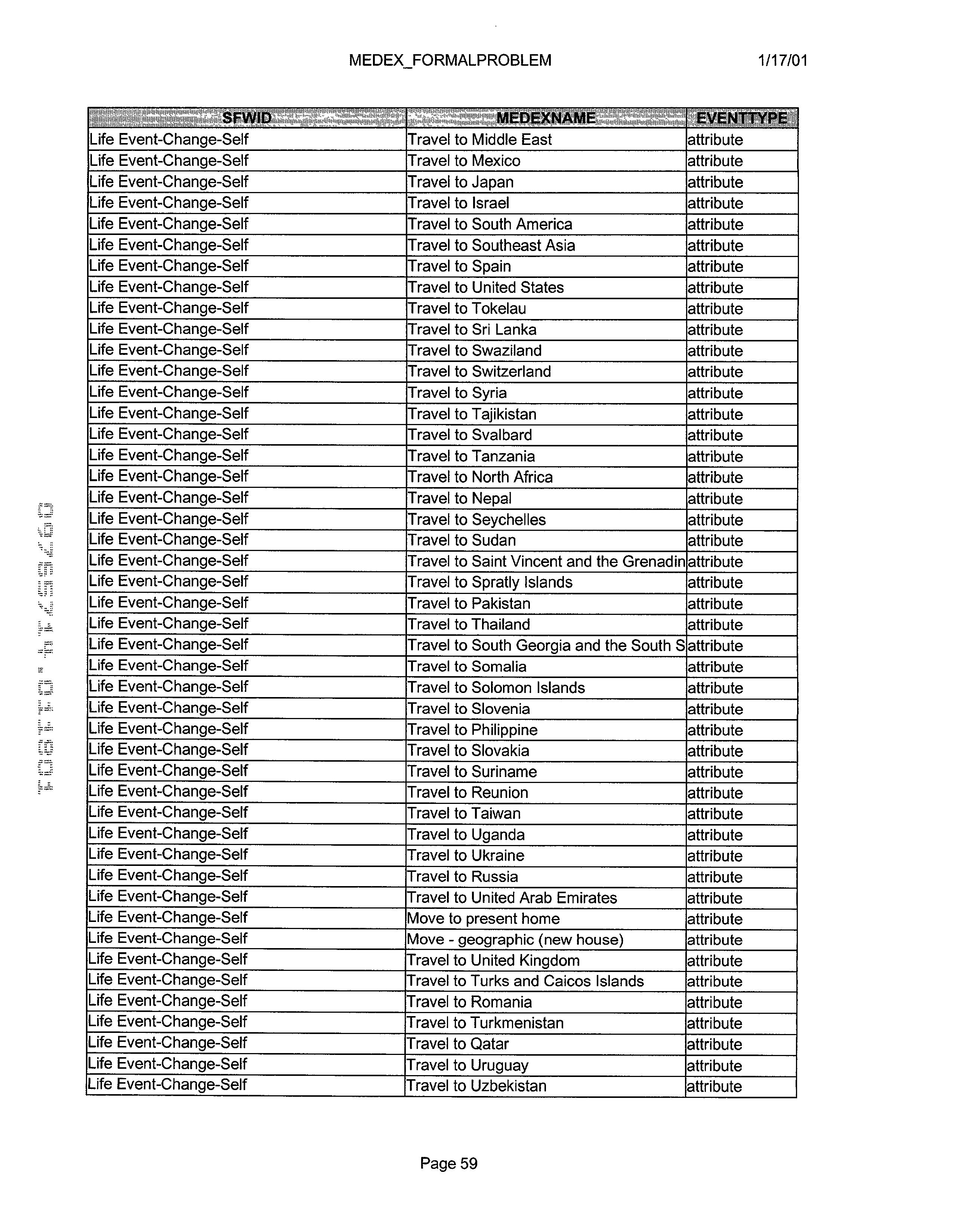 Figure US20030061072A1-20030327-P00788