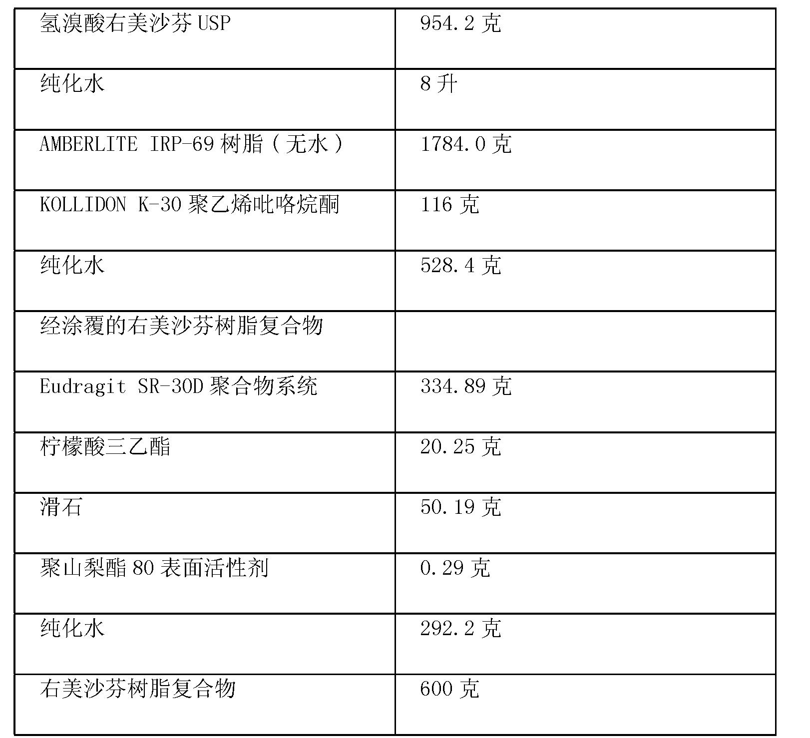 Figure CN102488652BD00371