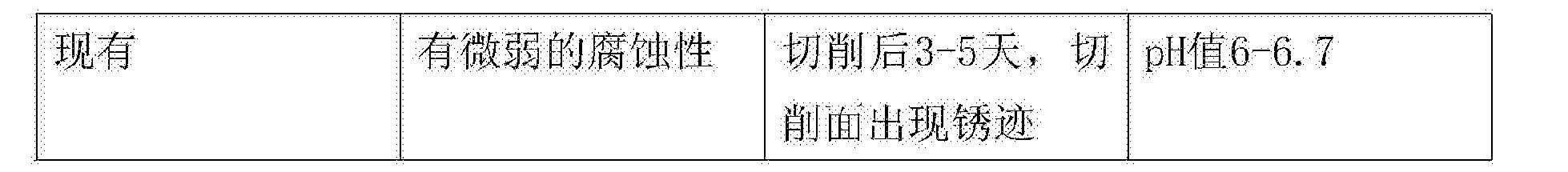 Figure CN107502903AD00052