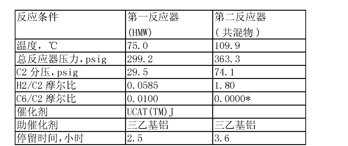 Figure CN101443405BD00231