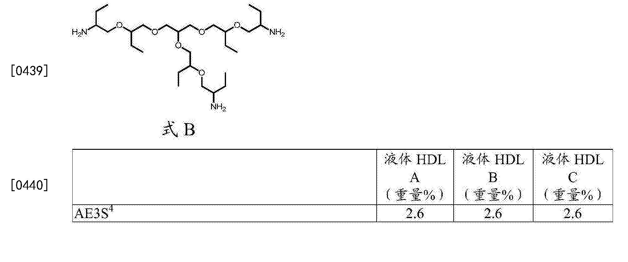 Figure CN105492587BD00442