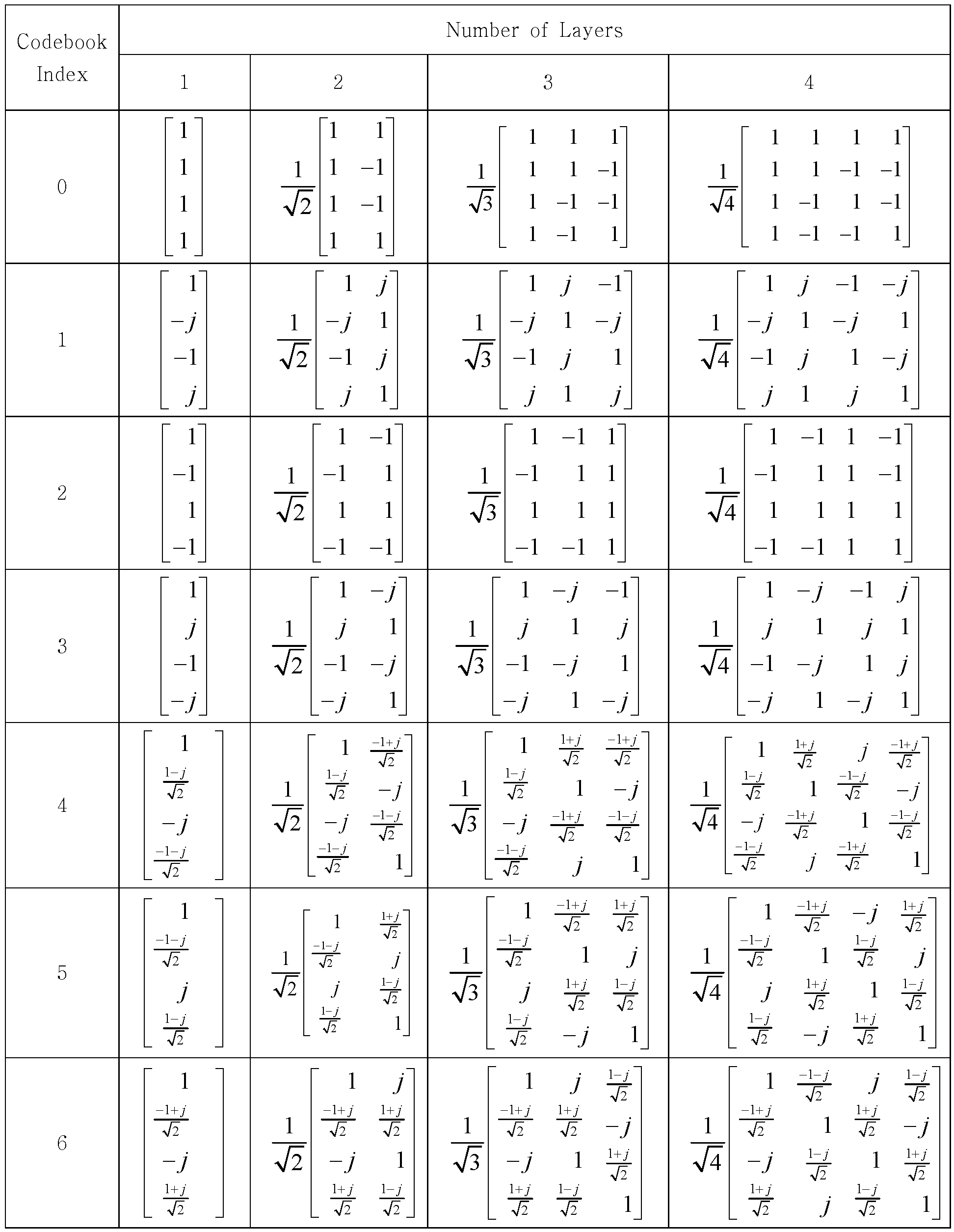Figure 112009029354040-PAT00021