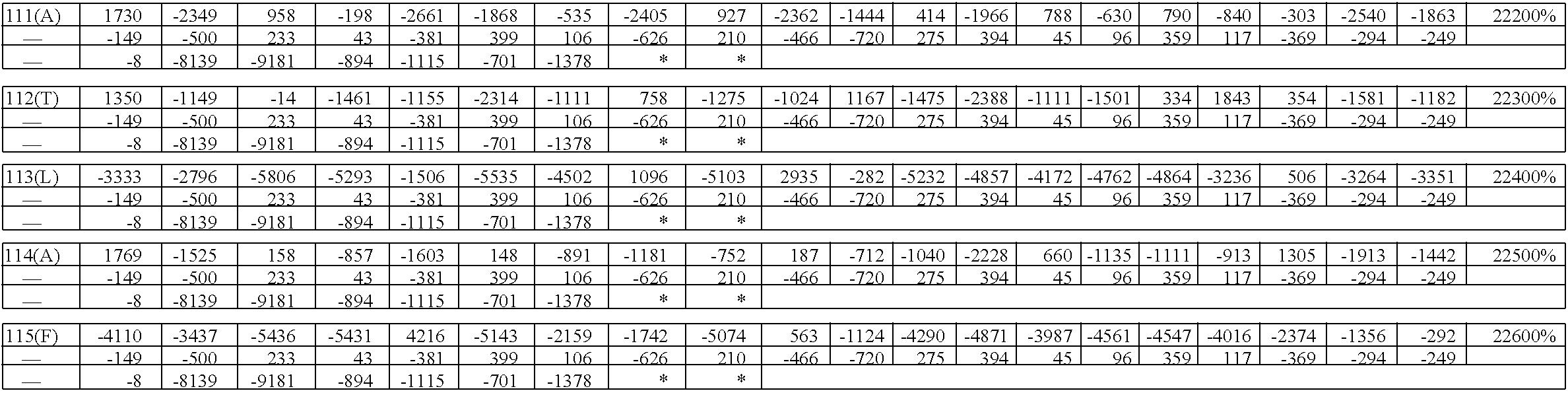 Figure US08945899-20150203-C00020