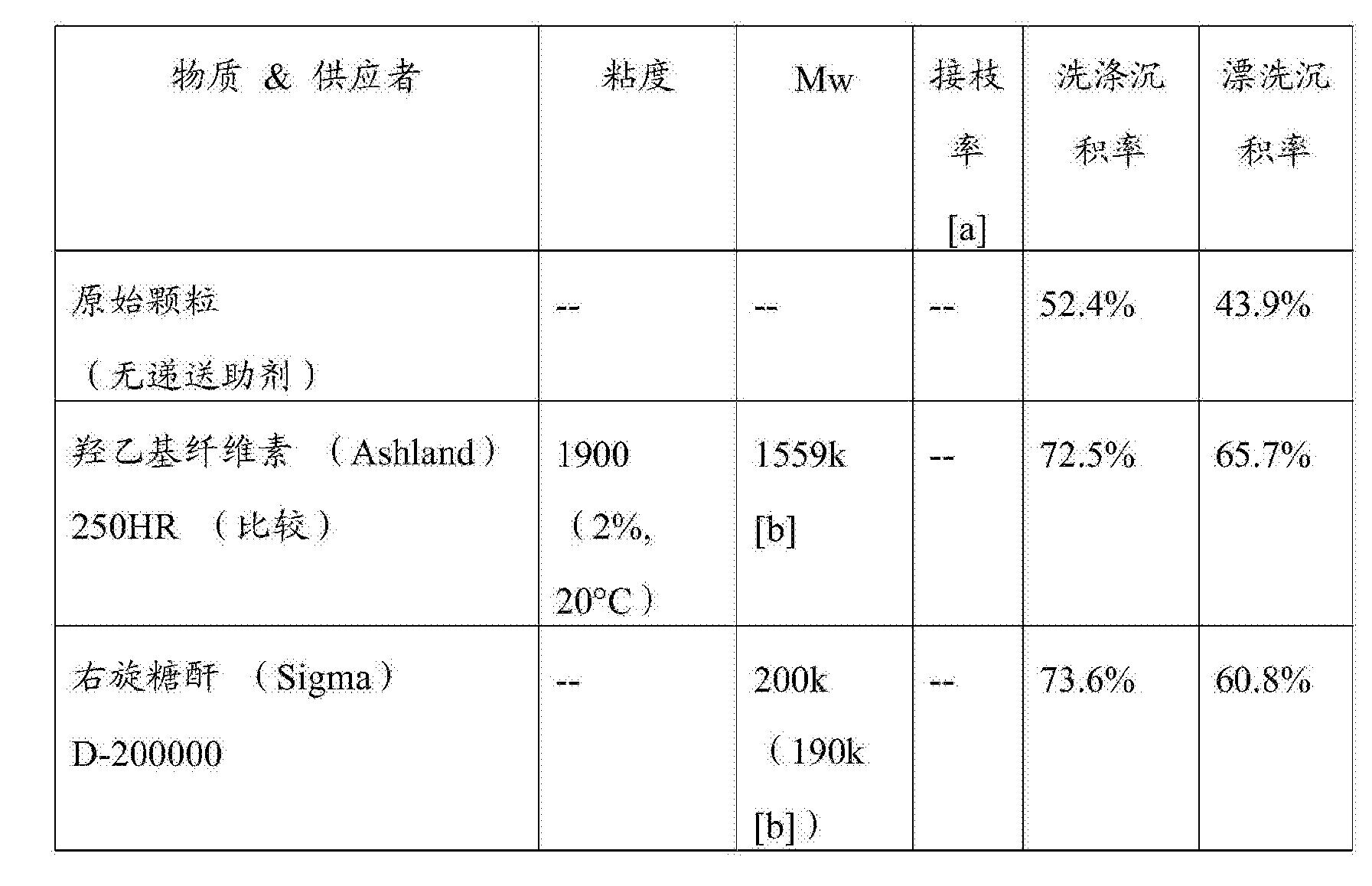 Figure CN103781460BD00272