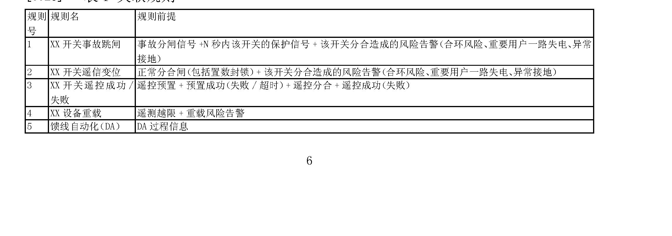 Figure CN104133986AD00061