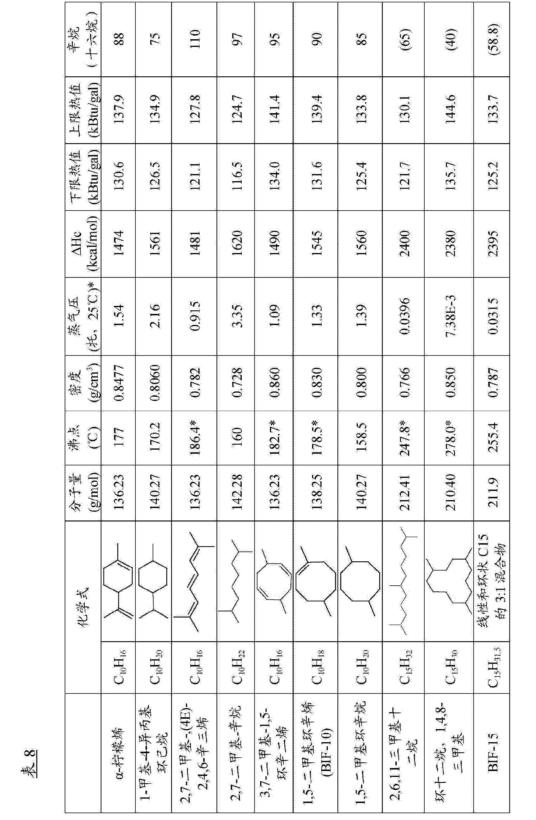 Figure CN103025688AD00541