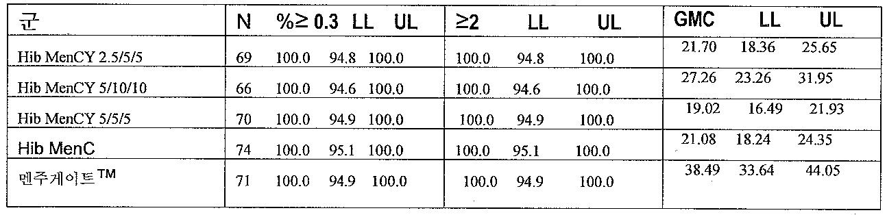 Figure 112008006849919-pct00016