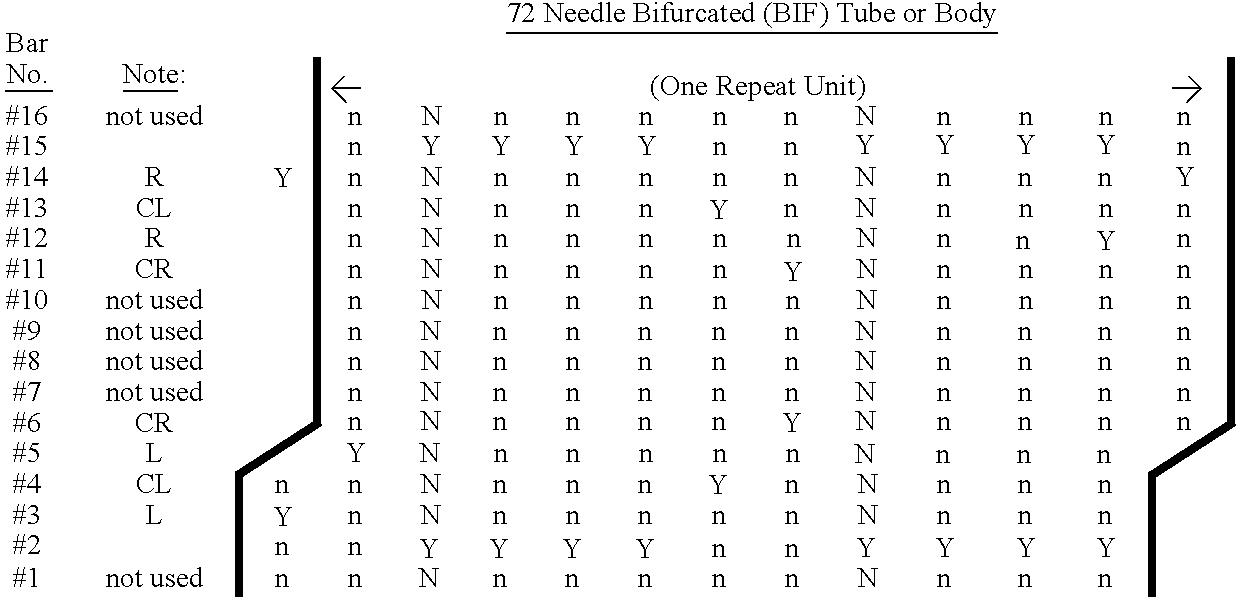 Figure US07364587-20080429-C00003