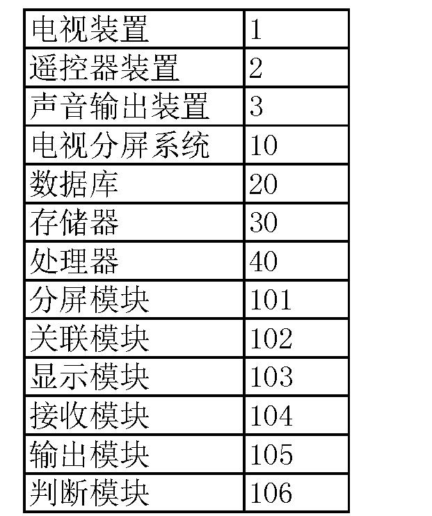 Figure CN106412666AD00051
