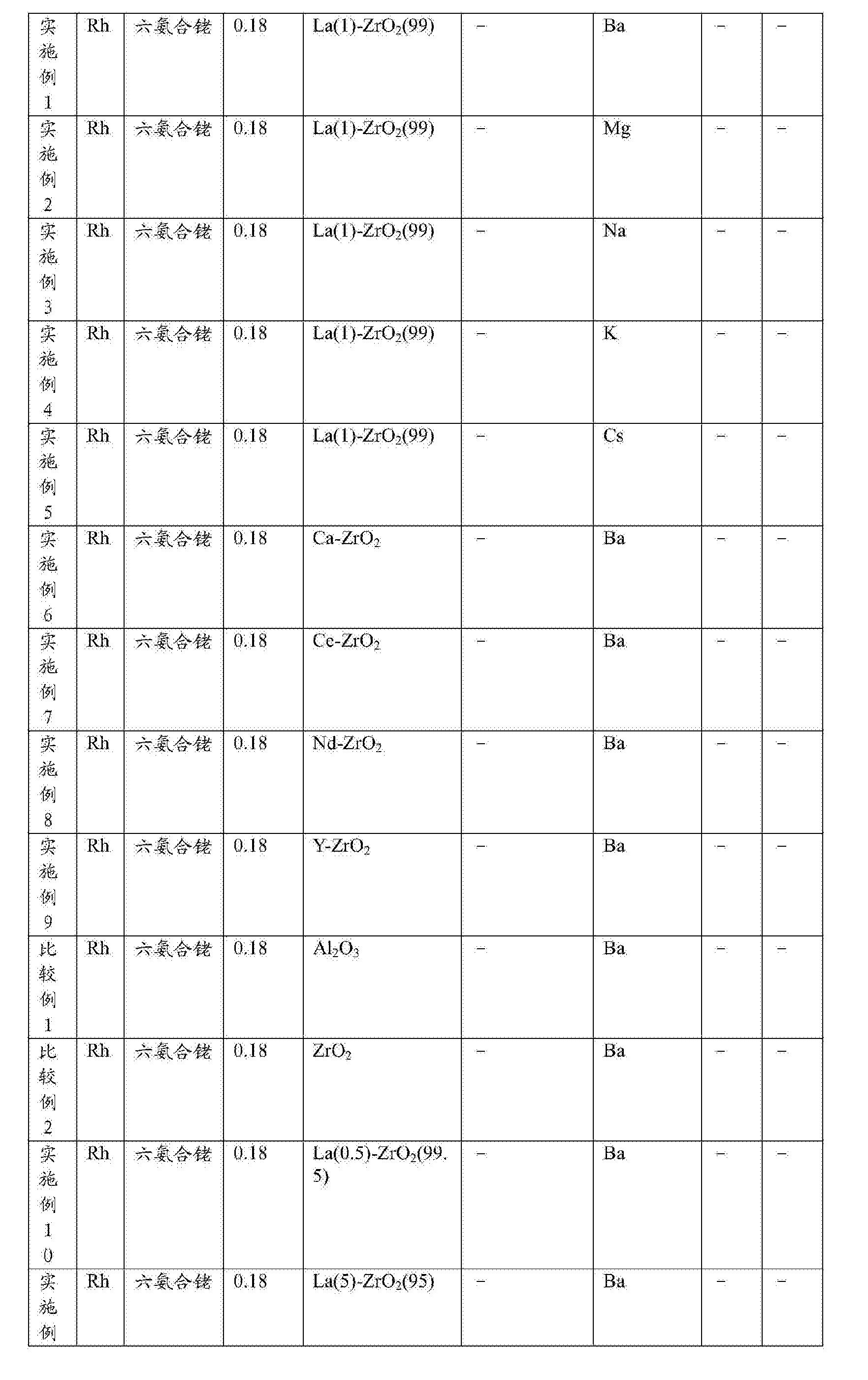 Figure CN104353457BD00131